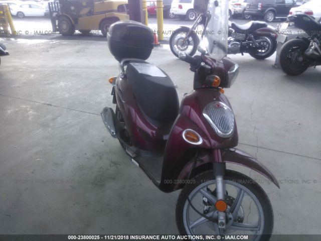 Kymco USA Inc People