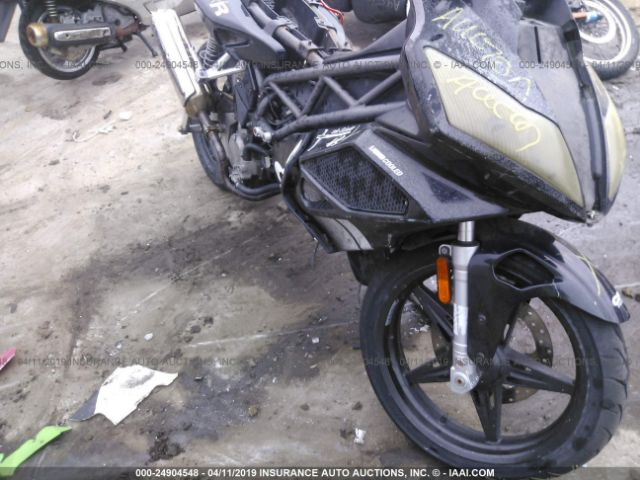 CPI MOTOR COMPANY GTR