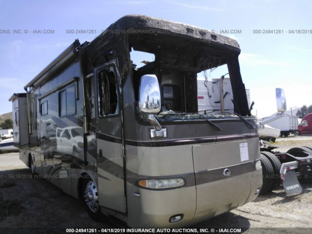 click here to view 2007 ROADMASTER RAIL MONOCOQUE at IBIDSAFELY