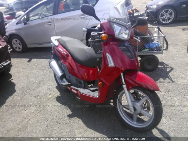 click here to view 2009 KYMCO USA INC PEOPLE at IBIDSAFELY