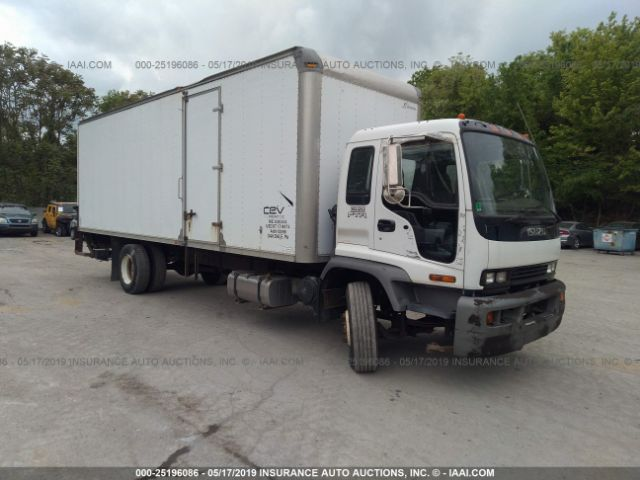 click here to view 2006 ISUZU T7F042-FVR at IBIDSAFELY