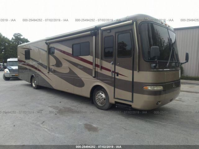 click here to view 2004 ROADMASTER RAIL MONOCOQUE at IBIDSAFELY